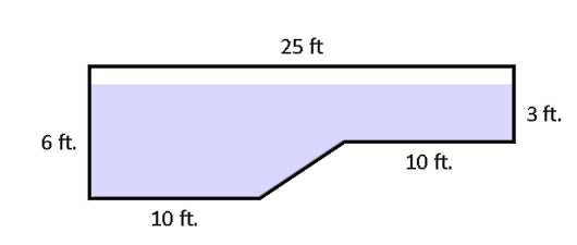 The dimensions of a swimming pool.