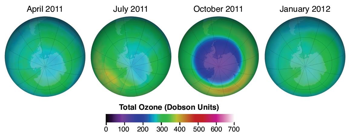 a chart of the Antarctic region from April 2011, July 2011, October 2011 and January 2012. The chart shows that ozone concentration drops significantly during the Antarctic spring.