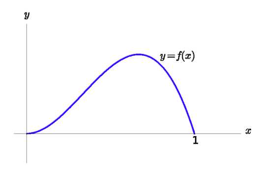 A graph with a curved line.