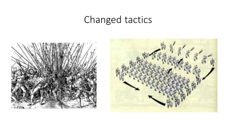 images of changed tactics in war