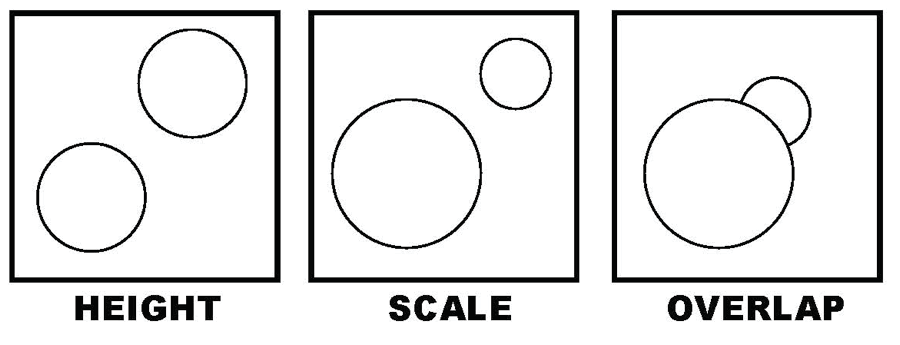 Height, Scale, and Overlap
