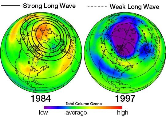 Seasonal ozone depletion over North America was lower in 1984 and greater in 1997